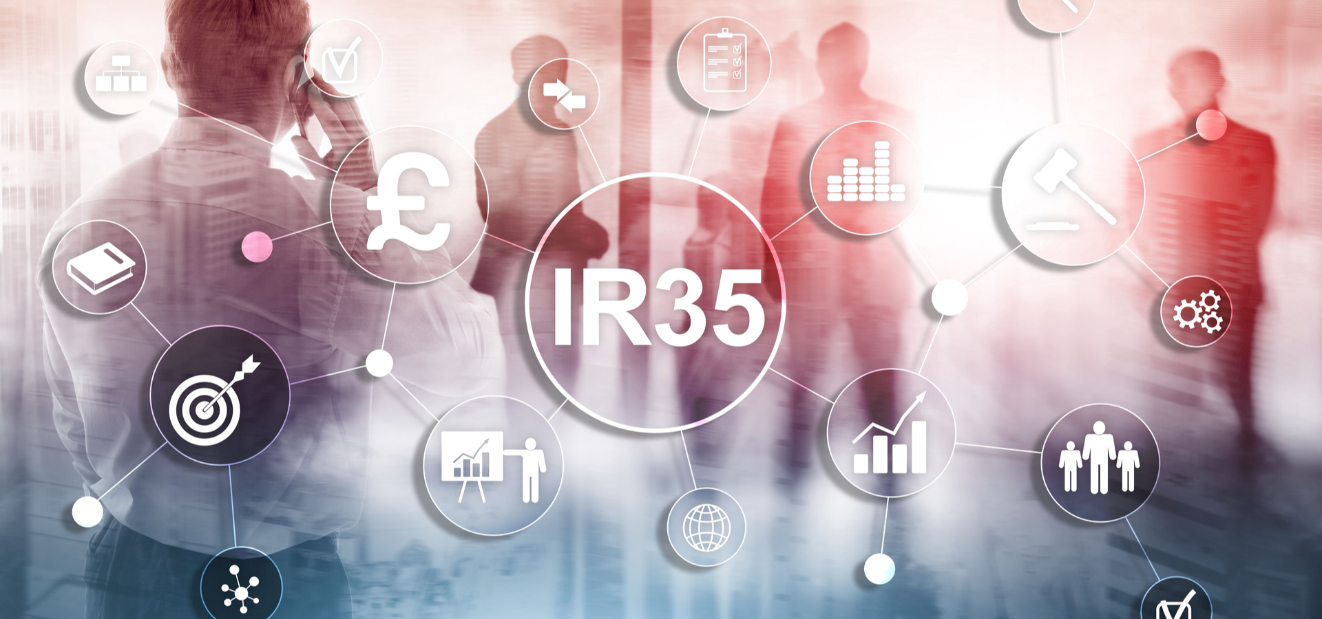 IR35 Changes